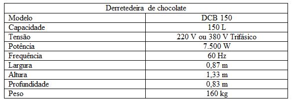 Derretedeira de Chocolate